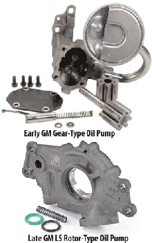 A wet sump system normally uses a gear-style oil pump or a rotary-style oil pump
